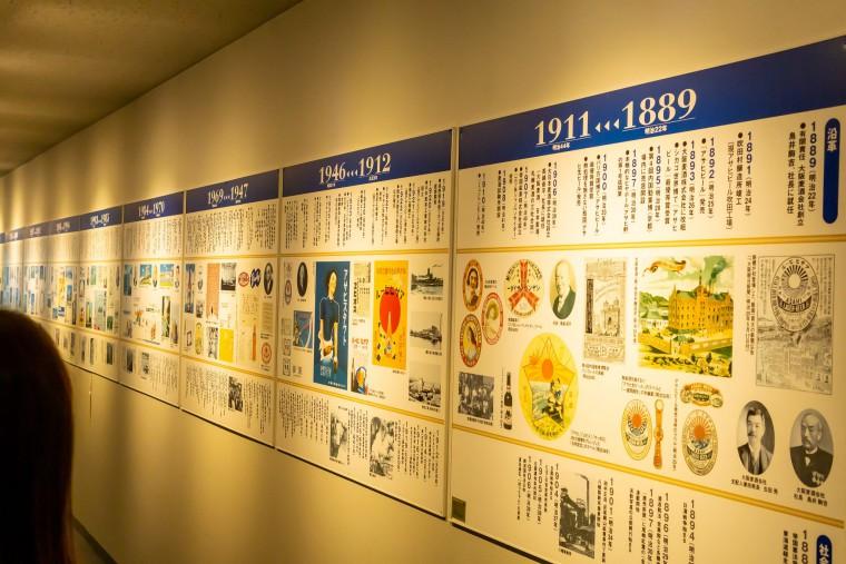 写真:アサヒビールの歴史