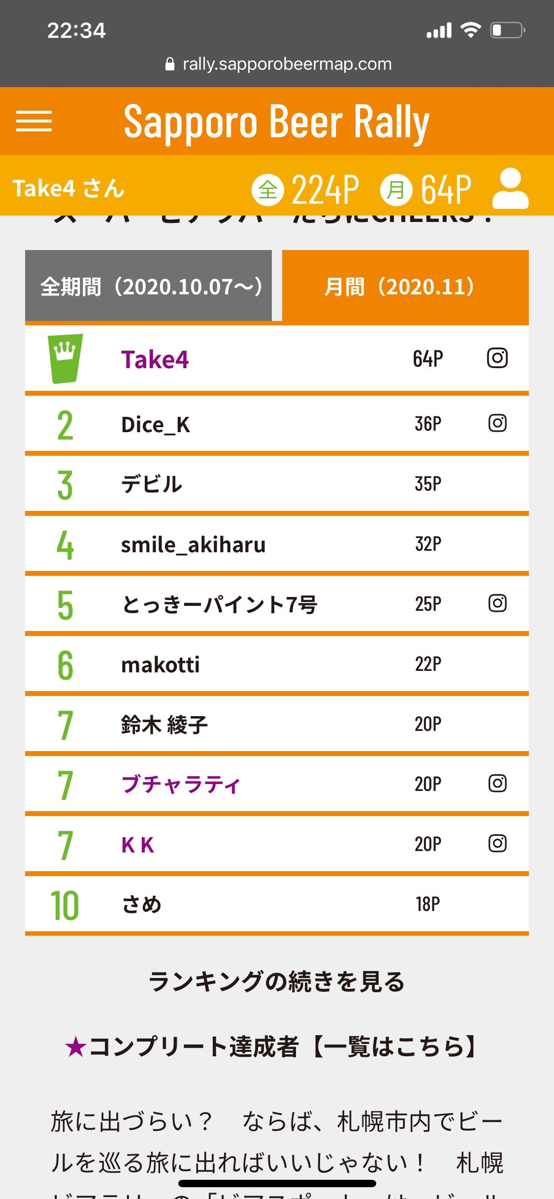 写真:札幌ビアラリーのランキング画面
